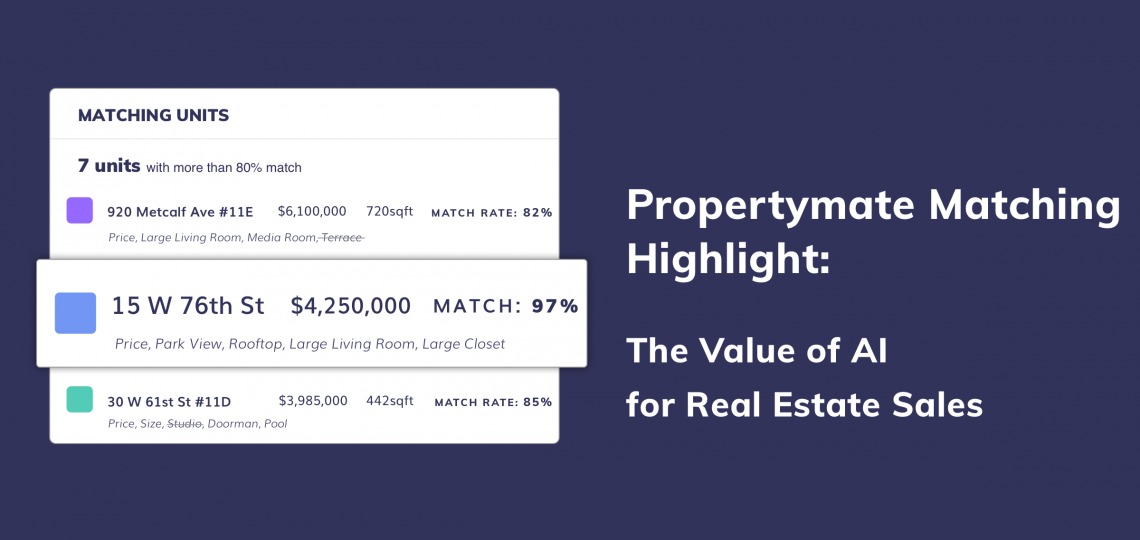 The Value of AI for Real Estate Sales